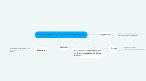 Mind Map: Mapa mental de las funciones administrativas.