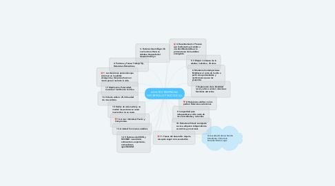 Mind Map: ADULTEZ TEMPRANA: DESARROLLO PSICOSOCIAL
