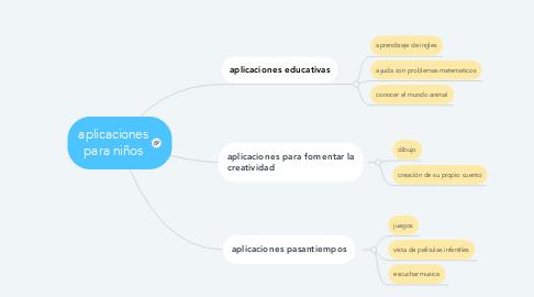 Mind Map: aplicaciones para niños