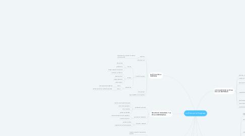 Mind Map: La Ética en la Empresa