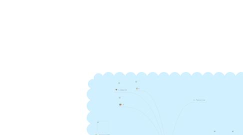 Mind Map: Ser estudiante y profesor: Historias de la práctica.