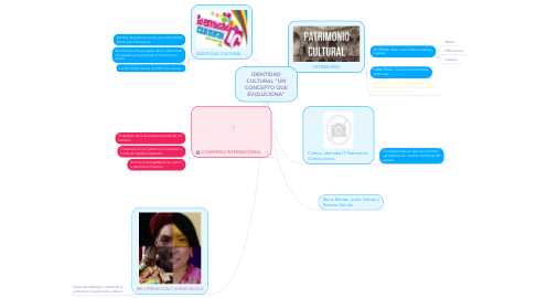 "Mind Map: IDENTIDAD CULTURAL ""UN CONCEPTO QUE EVOLUCIONA"""