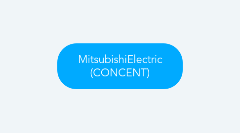 Mind Map: MitsubishiElectric (CONCENT)