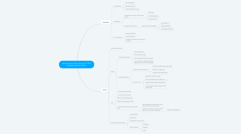 Mind Map: social and economic factors in PTSD caused by sexual trauma