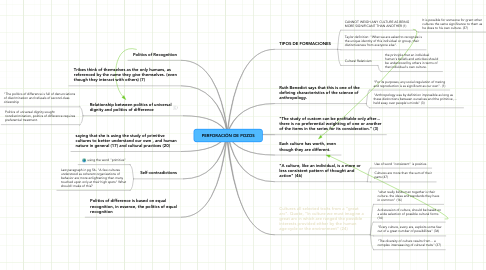 Mind Map: Ruth Benedict: Patterns of Culture How can important elements of a politics of universal dignity and a politics of difference be located?