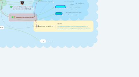 Mind Map: Технології проектування та адміністрування БД і СД