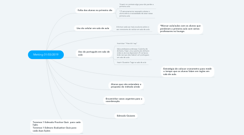Mind Map: Metting 01/03/2019