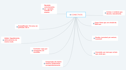 Mind Map: CONECTIVOS