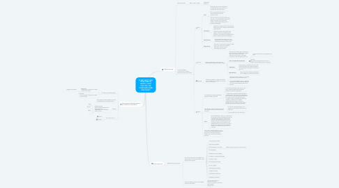 Mind Map: IF WE CAN'T LIVE TOGETHER IN DEATH, HOW CAN WE LIVE TOGETHER HERE AND NOW?