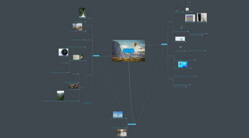 Mind Map: Rethink hiking experience for families thanks to Internet of Things