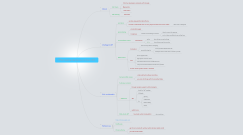Mind Map: HTML5 bleeding edge features, Ido Green, GDD