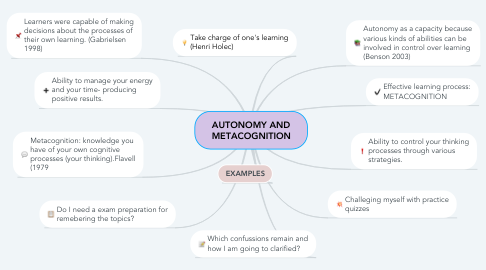 Mind Map: AUTONOMY AND METACOGNITION