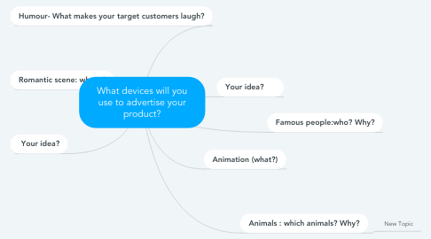 Mind Map: What devices will you use to advertise your product?
