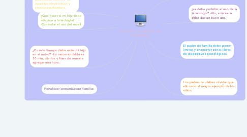 Mind Map: Los niños y la adicción a la tecnología.
