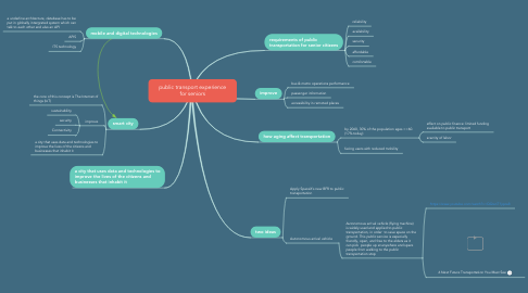 Mind Map: public transport experience for seniors
