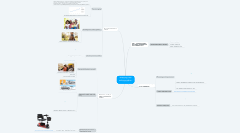 Mind Map: Remake going to work experience for your grandparents based on a web service
