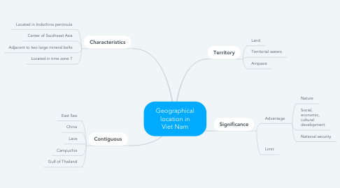 Mind Map: Geographical location in Viet Nam
