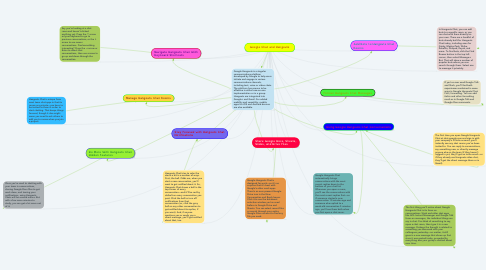 Mind Map: Google Chat and Hangouts