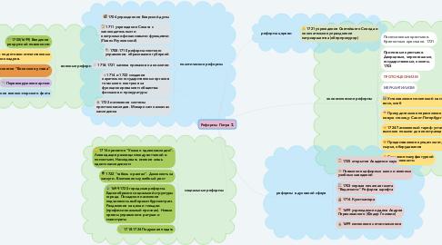 Mind Map: Реформы Петра I