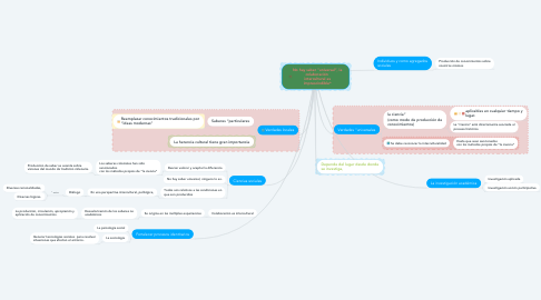 "Mind Map: No hay saber ""universal"", la colaboración  intercultural es imprescindible*"