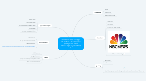 Mind Map: How to create a new type of vacation with interactive gaming? And why is hitchhiking a key to achieve it.