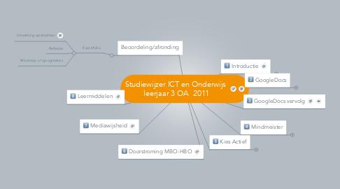 Mind Map: Studiewijzer ICT en Onderwijs  leerjaar 3 OA  2011