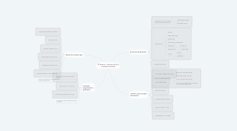 Mind Map: Китони - издательство и интернет-магазин