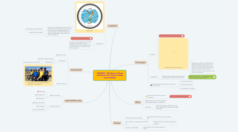 Mind Map: SUBJECT : Reinforce cycling experience for seniors using sound design