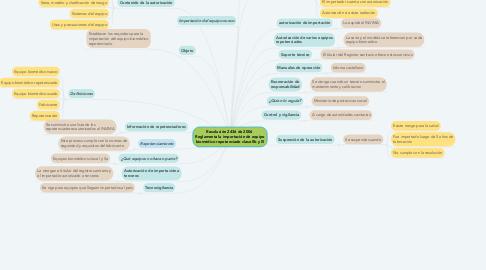 Mind Map: Resolución 2436 de 2006  Reglamenta la importación de equipo biomédico repotenciado clase llb y lll
