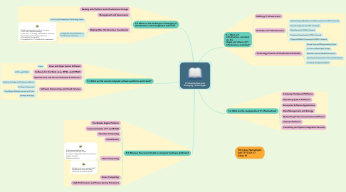 Mind Map: IT Infrastructure and Emerging Technologies