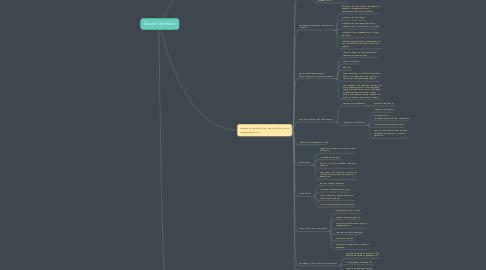 Mind Map: Аналог Opendoor