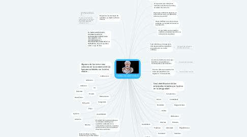 Mind Map: TEORIA DE ARISTOTELES