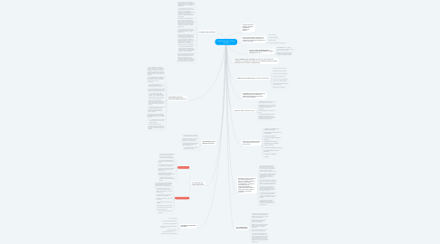 Mind Map: FORMACION DE CAPITAL HUMANO