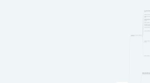 Mind Map: Клон PDD в РФ (платформа - маркетплейс)