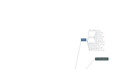 Mind Map: Trung Thu