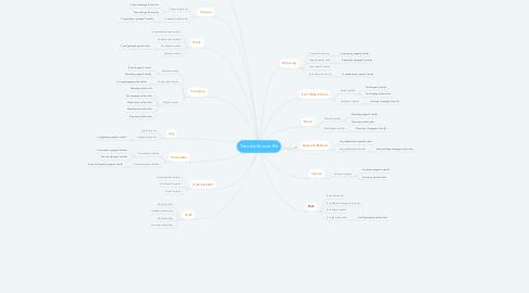 Mind Map: MemberBoosterVN