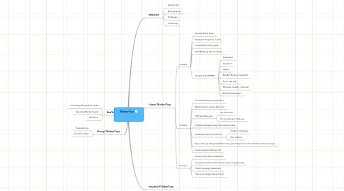 Mind Map: ThinkerToys
