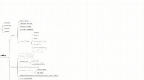 Mind Map: ThinkerToys