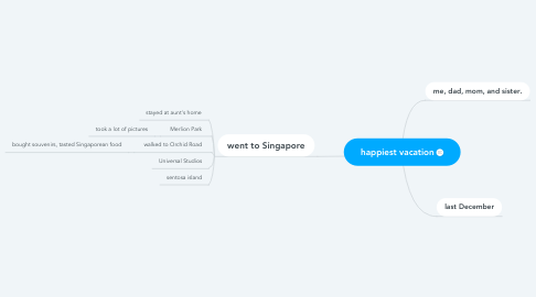 Mind Map: happiest vacation