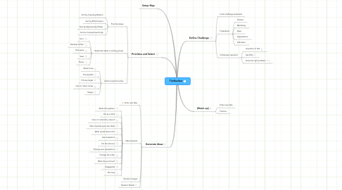 Mind Map: TheRealizer