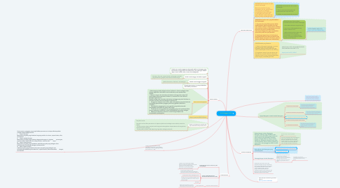 Mind Map: PENCEMARAN LIMBAH AIR