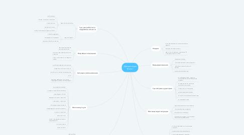 Mind Map: Догситтеры #rover