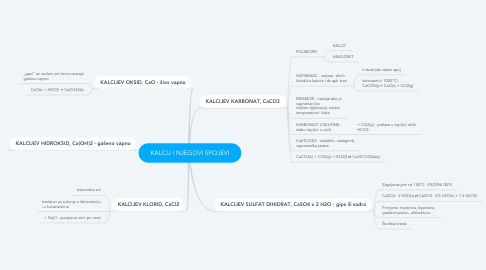 Mind Map: KALCIJ I NJEGOVI SPOJEVI
