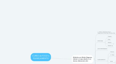 Mind Map: CONTEÚDOS RICOS