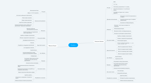 Mind Map: Numbrs