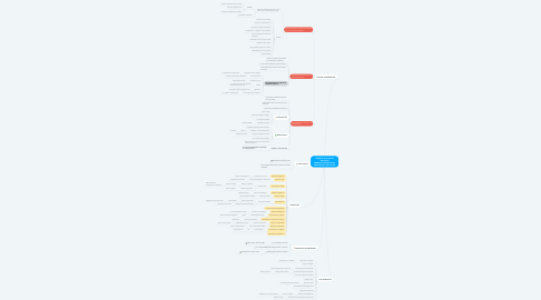 Mind Map: DECRETO N° 5.825/06 PLANO DE DESENVOLVIMENTO DOS INTEGRANTES DO PPCTAE