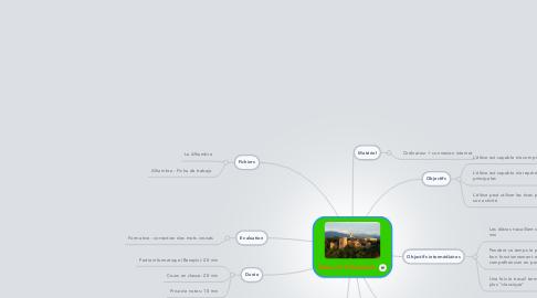 Mind Map: Séance Alhambra