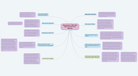 Mind Map: Mesoamerica 1450-1750 Aztec Account: First Meeting