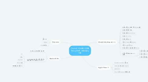 Mind Map: Channel: Khoảnh Khắc Đáng Nhớ - Về Động Vật