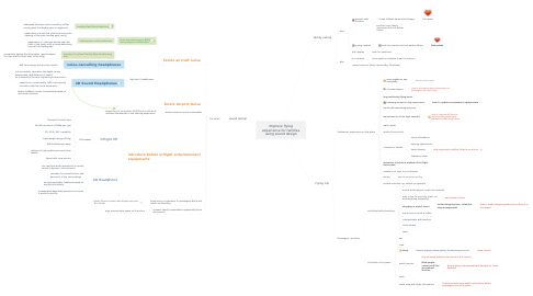 Mind Map: Improve flying experience for families using sound design
